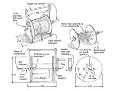 The carpenter's hose reel - Fine Homebuilding Tip