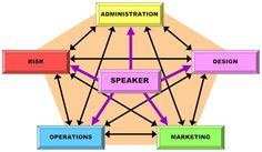 Speaker Integration Example