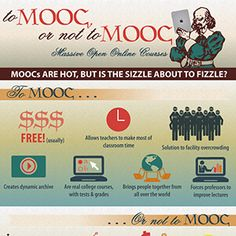 To MOOC, or not to MOOC