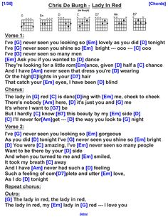 Easy Guitar Tabs, Guitar Chords And Lyrics, Easy Guitar Songs, Guitar Chords For Songs, Guitar Chord Chart, Guitar Lessons, Music Lyrics, Acoustic Guitar, Learning Music