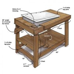 My Shed Plans - A Potting Table with a Twist - Project Plan -- October Issue 159 - Page 39 Now You Can Build ANY Shed In A Weekend Even If You've Zero Woodworking Experience! Potting Bench With Sink, Outdoor Potting Bench, Potting Bench Plans, Potting Tables, Potting Sheds, Potting Soil, Patio Bench, Bench Seat, Outdoor Garden Sink