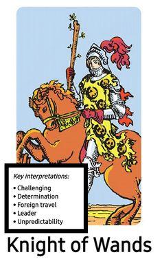 Knight Of Wands, Daily Tarot, Comic Books, Cartoons, Comics, Comic Book, Graphic Novels, Comic