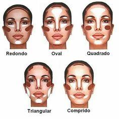 Guía rápida para hacer la técnica del contour según tu tipo de rostro.