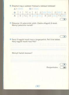 Albumarchívum Thing 1, Sheet Music, Album, Teaching, Signs, Math Equations, Archive, Google, Anna