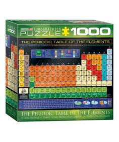 Periodic table of elements jigsaw puzzles periodic table puzzle periodic table of elements jigsaw puzzles periodic table puzzle pinterest periodic table urtaz Choice Image