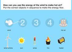 Electricidad y Energía - Sitios Interactivos de Aprendizaje para la Educación