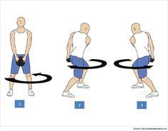 Top 7 Kettlebell Ab Exercises For Beginners | Kettlebell Workouts