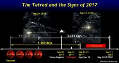 Signs of the End - The Great Sign of 2017. Another one trying to predict. Interesting read, though.
