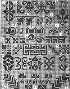 Traditional patterns used in Palestinian embroidery Hand Embroidery Videos, Folk Embroidery, Cross Stitch Embroidery, Embroidery Patterns, Cross Stitch Borders, Cross Stitch Designs, Cross Stitching, Cross Stitch Patterns, Crochet Borders