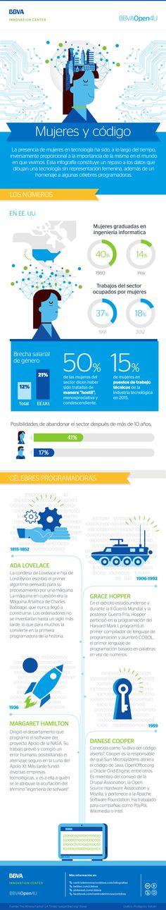 #BBVA Open4u #Infografía: #mujeres y código