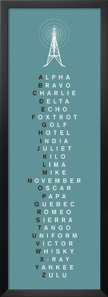 Phonetic Alphabet II Prints by The Vintage Collection at AllPosters.com