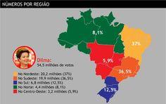 divisao-brasil2
