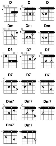 Guitar Tabs Songs, Music Theory Guitar, Guitar Notes, Music Guitar, Playing Guitar, Guitar Chords And Scales, Guitar Chords Beginner, Music Chords, Guitar Chord Progressions