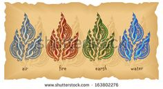 symbols of the four elements on old paper: fire, earth, air and water