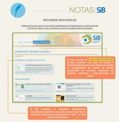 Sección de recursos y herramientas adicionales en el portal general del SiB