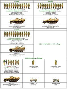 Panzergrenadier Regiment (MTW) 69