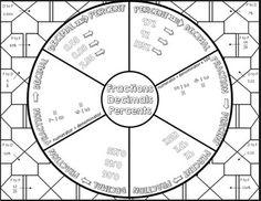 Types of Slope Foldable (Positive, Negative, Zero, and