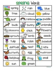 FREE This is a concise page of words that can be used with a SPRING theme, for sight reading, story ideas, picture/word linking, and other literacy activities. This page lists the 32 words featured in the KidSparkz packet SPRING Vocabulary Center and Grou Spring Activities, Kindergarten Activities, Group Activities, Spring Preschool Theme, Themes For Preschool, Preschool Flower Theme, April Preschool, Leadership Activities, Kindergarten Lesson Plans