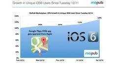 Google Maps aumenta la adopción de iOS 6 un 29 %
