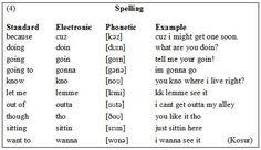 Forum | . | Fluent LandSymbols, Acronyms and Abbreviations | Fluent Land
