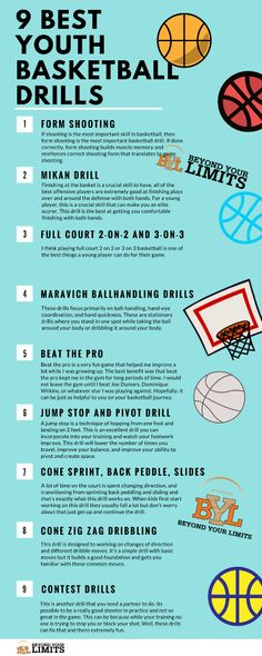 Focused charted Basketball drills for beginners look what i found - - funny tips and tricks tips dribbling tips girls tips shooting wallpaper Basketball Drills For Kids, Basketball Tryouts, Basketball Practice Plans, Basketball Plays, Basketball Is Life, Sports Basketball, Basketball Captions, Basketball Training Drills, Volleyball Drills