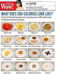 Weight loss supplement for under 18 image 8