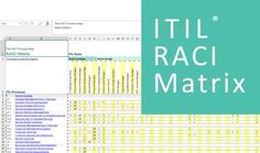 Itil Raci Matrix  The Raci Matrix Raci Model Included In