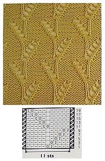 Diy Crafts - knittingstitches,knittingpattern-Leaf pattern stitch +diagram knitting knittingstitches knittingpatternSewing is good and v Lace Knitting Stitches, Lace Knitting Patterns, Knitting Charts, Lace Patterns, Stitch Patterns, Diy Crafts Knitting, Easy Knitting, Knit Stitches For Beginners, Knit Crochet