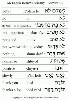 """Negative Words"" in Hebrew"
