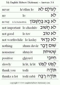"""""""Negative Words"""" in Hebrew"""