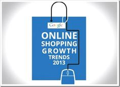 2012 turned out to be the inflection point for Online shopping in India, where Indian online users went beyond online tickets, which was traditionally the most popular category for ecommerce in India