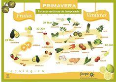 Frutas y verduras de primavera