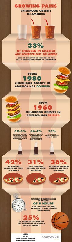 Give me a good title for a essay on childhood obesity, please?
