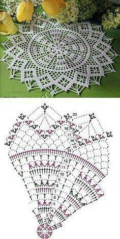 Breathtaking Crochet So You Can Comprehend Patterns Ideas. Stupefying Crochet So You Can Comprehend Patterns Ideas. Crochet Doily Diagram, Crochet Doily Patterns, Crochet Art, Crochet Home, Thread Crochet, Filet Crochet, Crochet Motif, Irish Crochet, Vintage Crochet