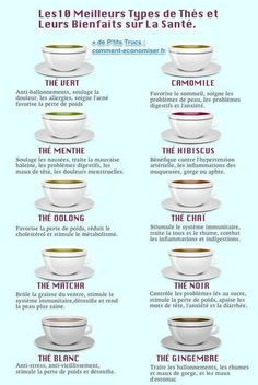Les 10 Meilleurs Types de Thé et Leurs Bienfaits sur la Santé. Each kind of tea has its own health benefits. then to simplify your life, here are the 10 best types of tea and their health benefits: Di Healthy Drinks, Healthy Tips, Bebidas Detox, Bloating Remedies, Salud Natural, Types Of Tea, Nutrition, Weight Loss Tea, Natural Health