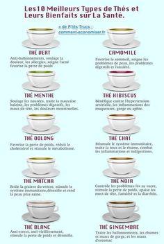 Chaque sorte de thé possède ses propres bienfaits pour la santé. lors pour vous simplifier la vie, voici les 10 meilleurs types de thé et leurs bienfaits pour la santé :  Découvrez l'astuce ici : http://www.comment-economiser.fr/10-meilleurs-types-de-the-et-leurs-bienfaits-sur-la-sante.html?utm_content=buffer44d4c&utm_medium=social&utm_source=pinterest.com&utm_campaign=buffer