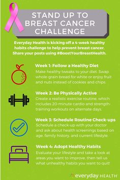 Join our Stand Up to Breast Cancer Challenge to create healthy habits that help prevent breast cancer. Share and participate with #BoostYourBreastHealth. #breastcancerprevention #cancerprevention #everydayhealth | everydayhealth.com