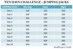 10 Day Challenge - Jumping Jacks: There are about 3500 calories in one pound of fat. Every two jumping jacks= 1 calorie burnt 7000 jumping pound gone 10 sets of a 100 jumping jacks for 1 week will burn a pound. Jumping Jack Challenge, 10 Day Challenge, Workout Challenge, Challenge Accepted, Fitness Tips, Fitness Motivation, Health Fitness, Fitness Challenges, Fitness Gear