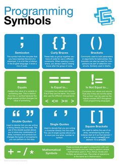 """""""Programming Symbols (Coding Literacy)"""" Posters by lessonhacker 