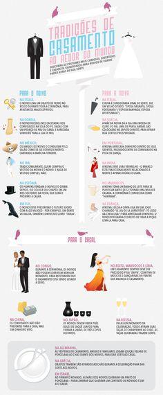 Ways to Save Money in Wedding Planning Wedding Prep, Wedding Tips, Wedding Bride, Wedding Details, Diy Wedding, Wedding Planner, Dream Wedding, Wedding Day, January Wedding