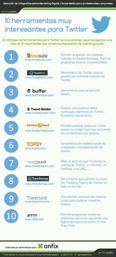 El Espacio Geek: 10 herramientas muy interesantes para Twitter