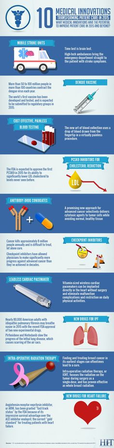 10 Medical Innovations Transforming Healthcare in 2015 - Infographic: What medical innovations have the potential to improve patient care in 2015 and beyond ? Health Site, News Health, Innovation, Healthcare News, Radiation Therapy, Medical Technology, Le Web, Health And Wellness, Infographics