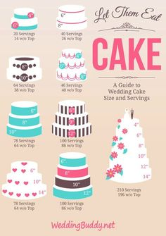 Wedding cake guide