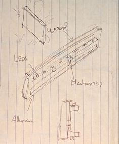 Cementing the Design Mirror With Led Lights, Cove Lighting, Wood Screws, Super Simple, Wifi, Pictures, Lamps, Aircraft, Design