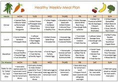 Healthy Diet Menu To Lose Weight - Diet Plan Fast Weight Loss Diet, Diet Plans To Lose Weight, How To Lose Weight Fast, Losing Weight, Reduce Weight, Lose Fat, Loose Weight, Weight Gain, The Plan