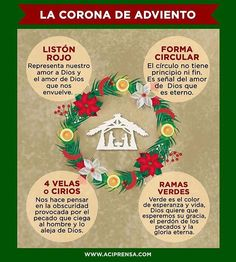 Informations About (notitle) Pin You. Spanish Christmas, All Things Christmas, Christmas 2019, Christmas Bulbs, Christmas Decorations, Xmas, Holiday Decor, Christmas Prayer, Advent Wreath