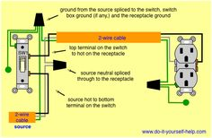 wiring diagrams for switch to control a wall receptacle do it rh pinterest com
