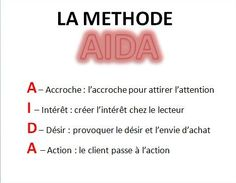 LA METHODE  AIDA