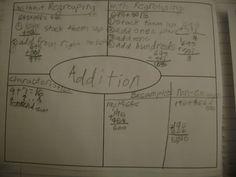 Math Workshop Adventures: Everday Math