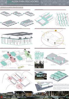 Criterios de diseño arquitectonico Ecoaldea Bazán Nariño